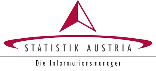 Massage Privat Purgstall, Single App Wien Hietzing